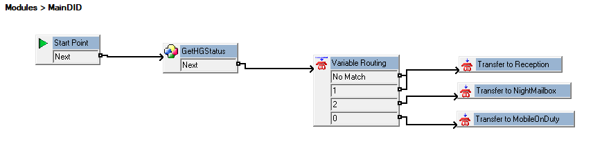 Voicemail Module with Three Way Switch